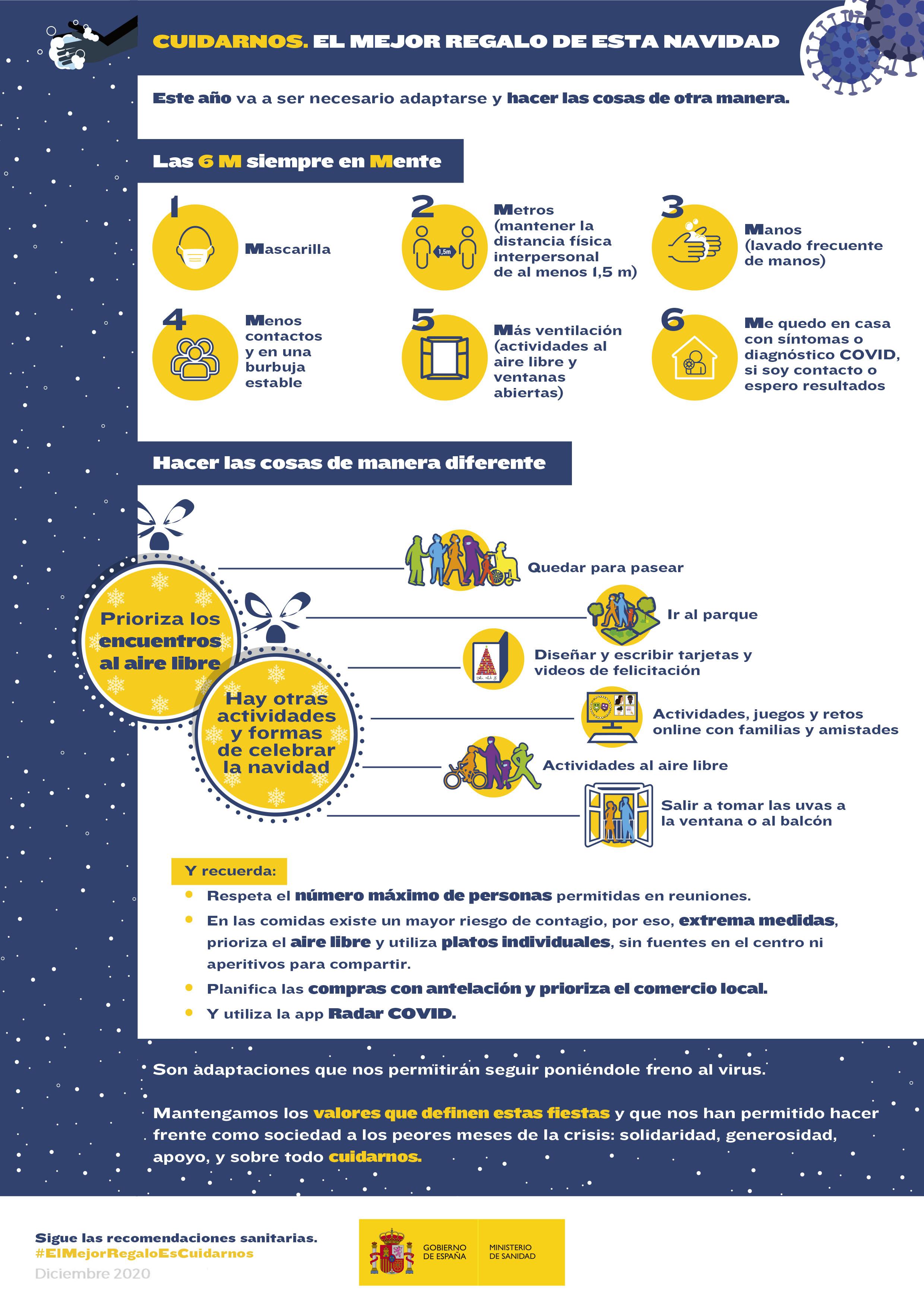 Infografia_Navidad